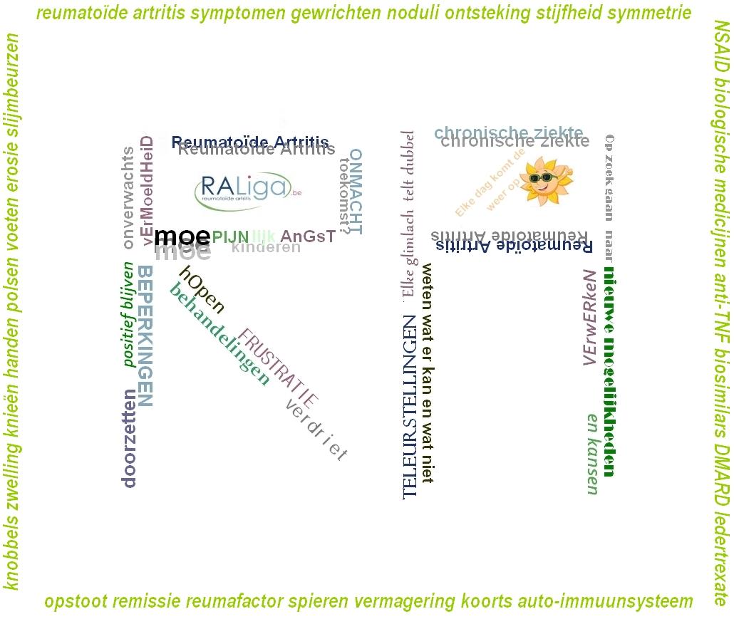 scribble - trefwoorden reumatoïde artritis